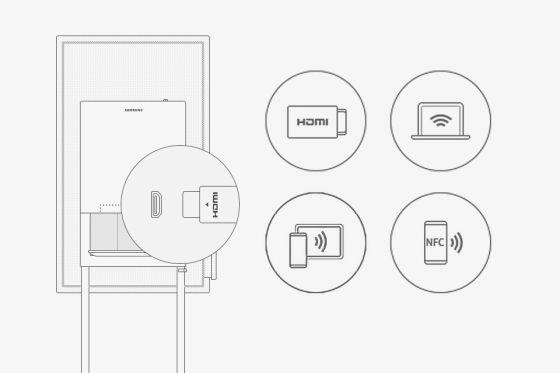 Samsung Flip Łączność Wiele możliwości połączenia!